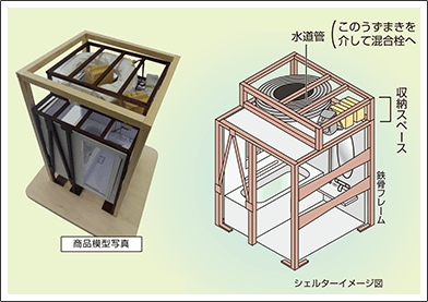 耐震シェルターオプション